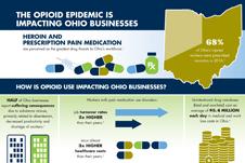 opioid-info-002
